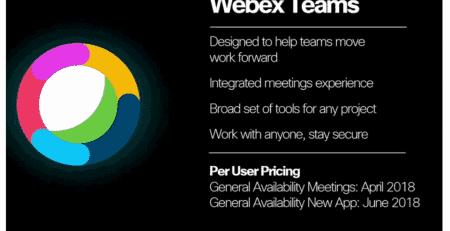 webex teams